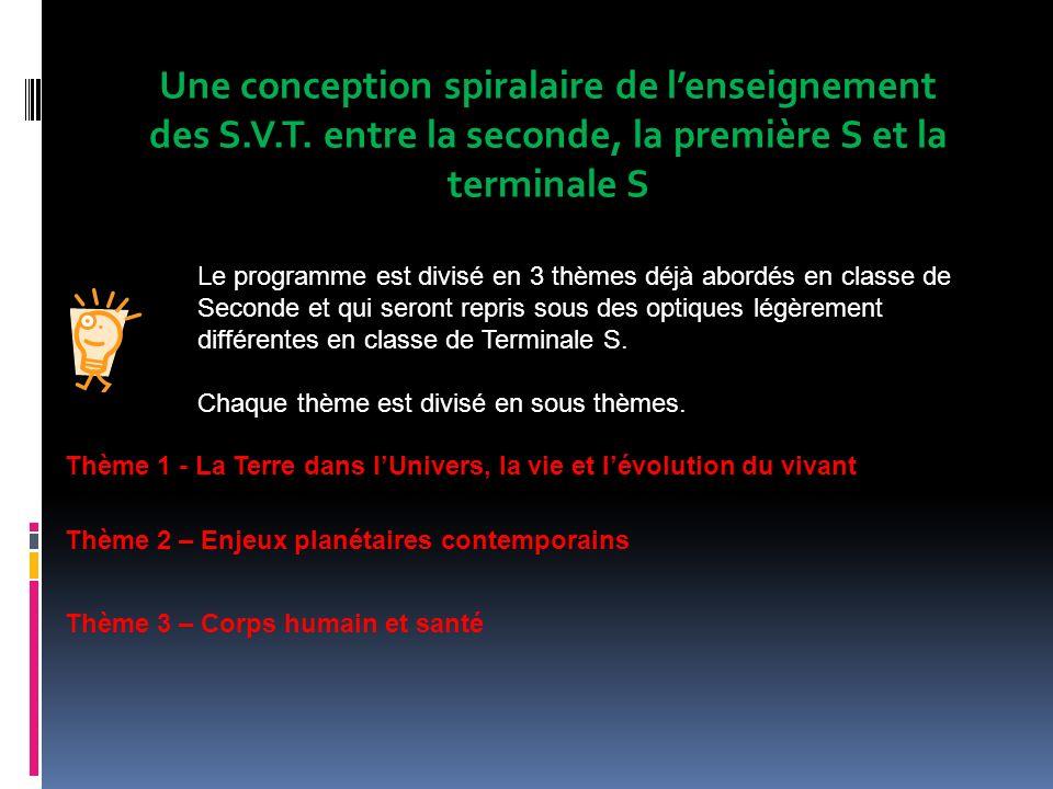 Une conception spiralaire de lenseignement des S.V.T.