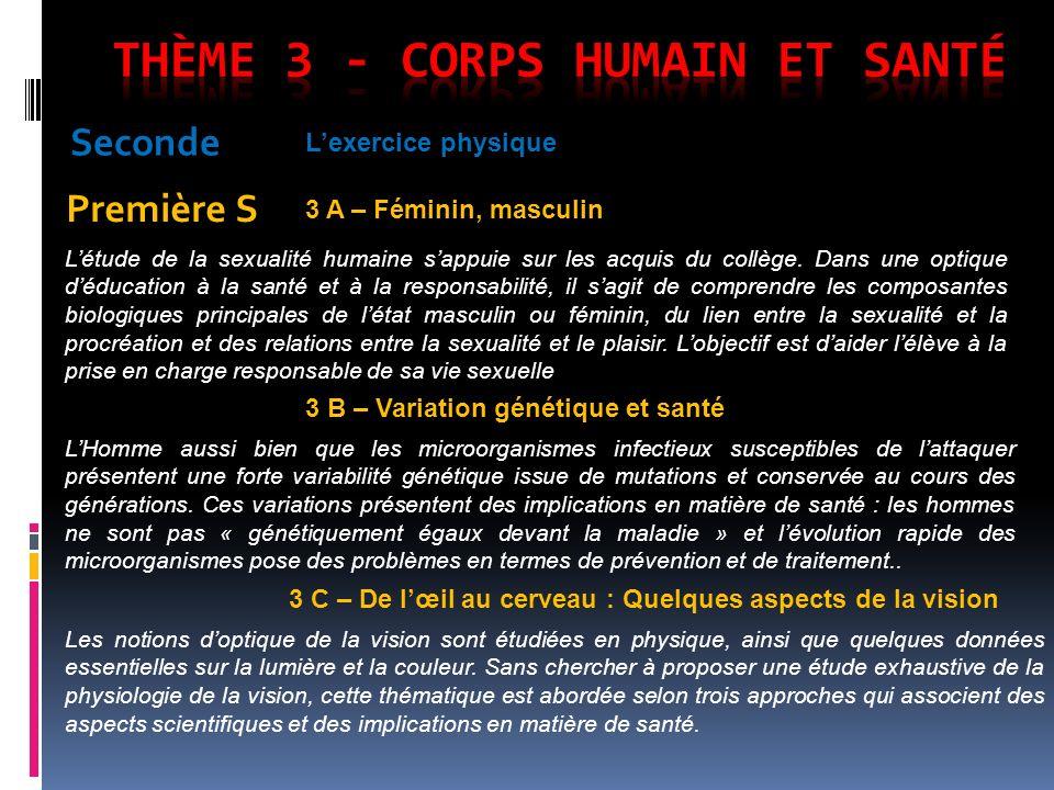 Seconde Première S Lexercice physique 3 A – Féminin, masculin Létude de la sexualité humaine sappuie sur les acquis du collège.