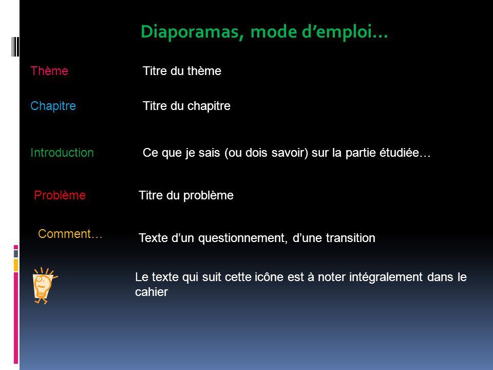 Diaporamas, mode demploi… IntroductionCe que je sais (ou dois savoir) sur la partie étudiée… ThèmeTitre du thème ChapitreTitre du chapitre ProblèmeTit