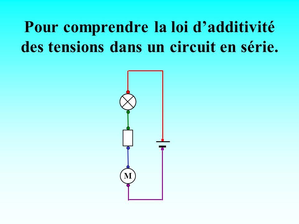 Pour comprendre la loi dadditivité des tensions dans un circuit en série. M