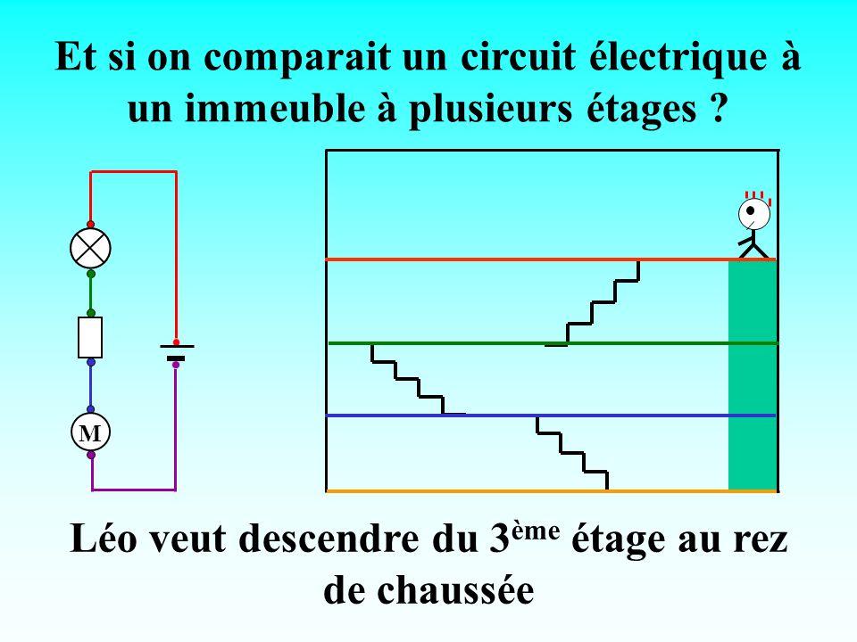 Et si on comparait un circuit électrique à un immeuble à plusieurs étages ? Léo veut descendre du 3 ème étage au rez de chaussée M