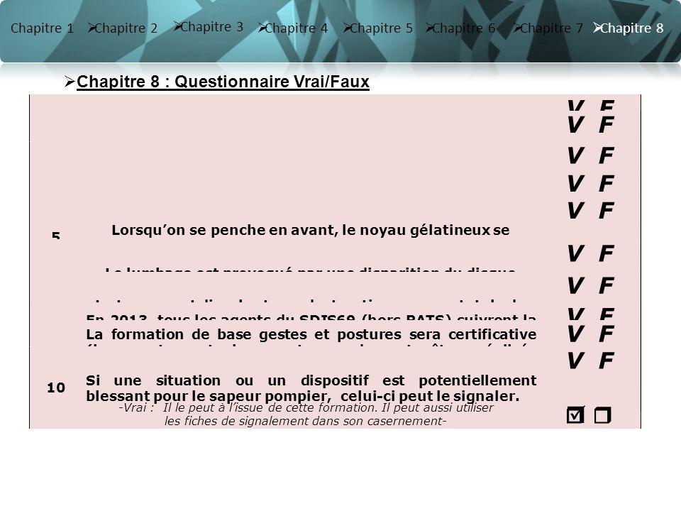Chapitre 8 : Questionnaire Vrai/Faux 1Le noyau du disque intervertébral est gazeux. V F - gélatineux - 2La courbure contraire de la lordose est la myc
