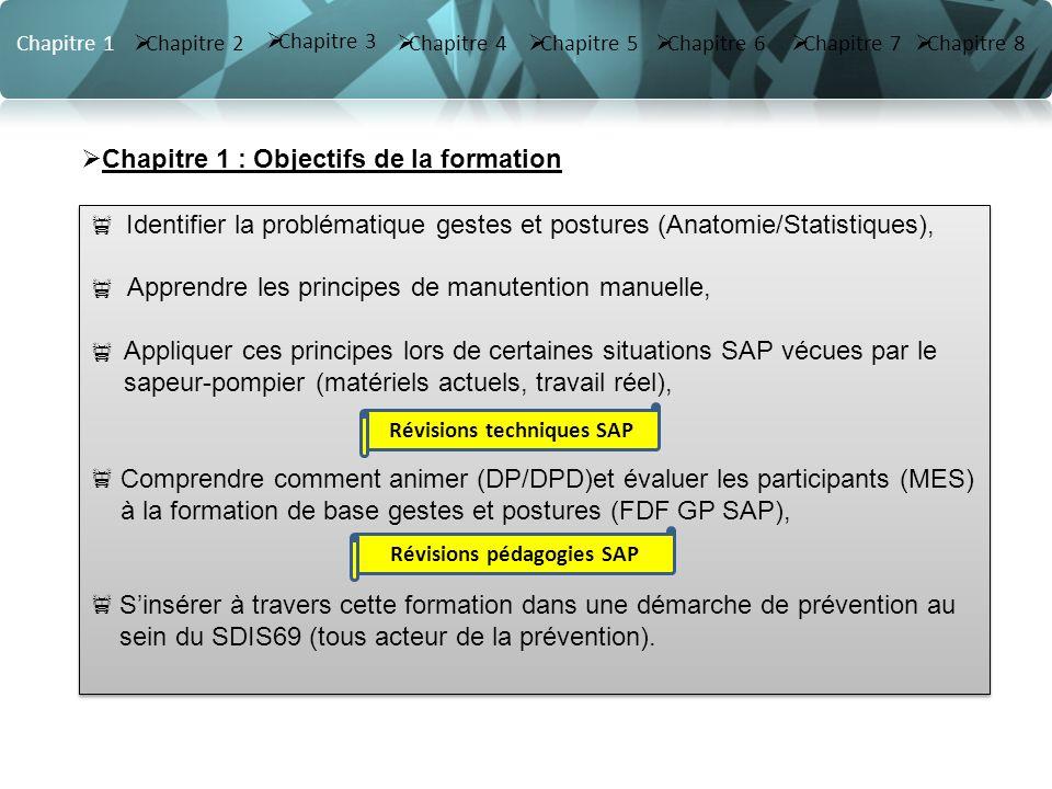 Révisions techniques SAP Révisions pédagogies SAP Identifier la problématique gestes et postures (Anatomie/Statistiques), Apprendre les principes de m