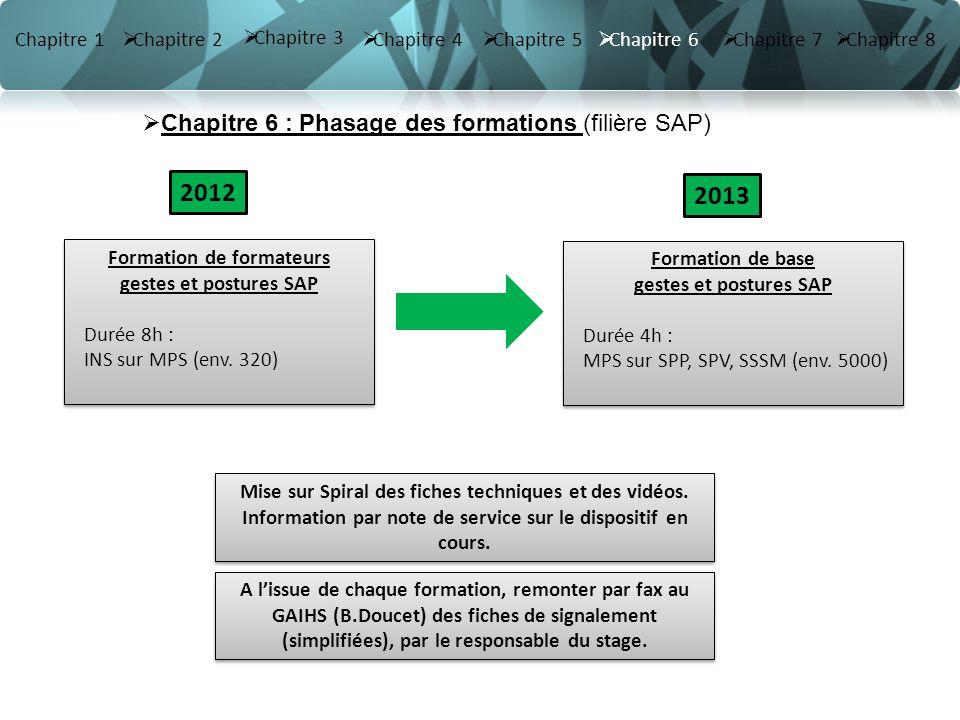 Chapitre 3 Chapitre 3 Chapitre 1 Chapitre 2 Chapitre 4 Chapitre 5 Chapitre 6 Chapitre 7 Chapitre 8 2012 Chapitre 6 : Phasage des formations (filière S