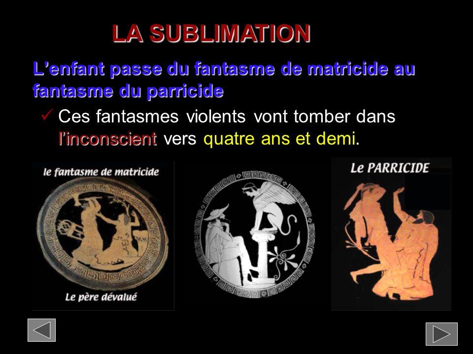 LA SUBLIMATION Lenfant passe du fantasme de matricide au fantasme du parricide linconscient Ces fantasmes violents vont tomber dans linconscient vers quatre ans et demi.