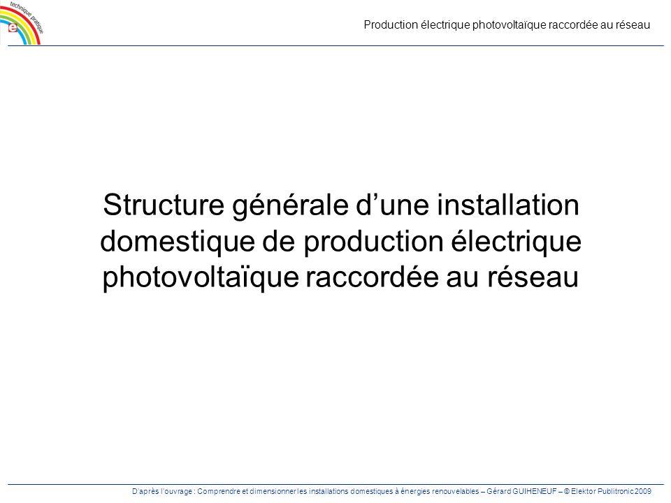 Production électrique photovoltaïque raccordée au réseau Structure générale dune installation domestique de production électrique photovoltaïque racco