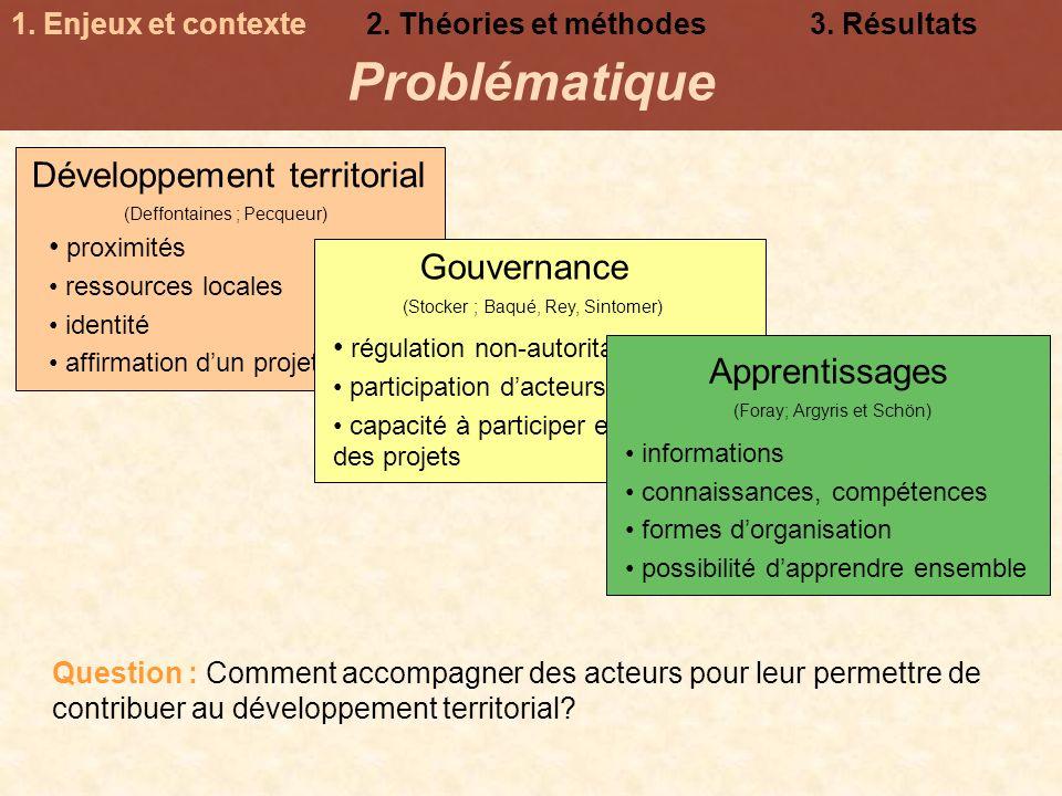 Développement territorial proximités ressources locales identité affirmation dun projet commun (Deffontaines ; Pecqueur) Problématique 1. Enjeux et co