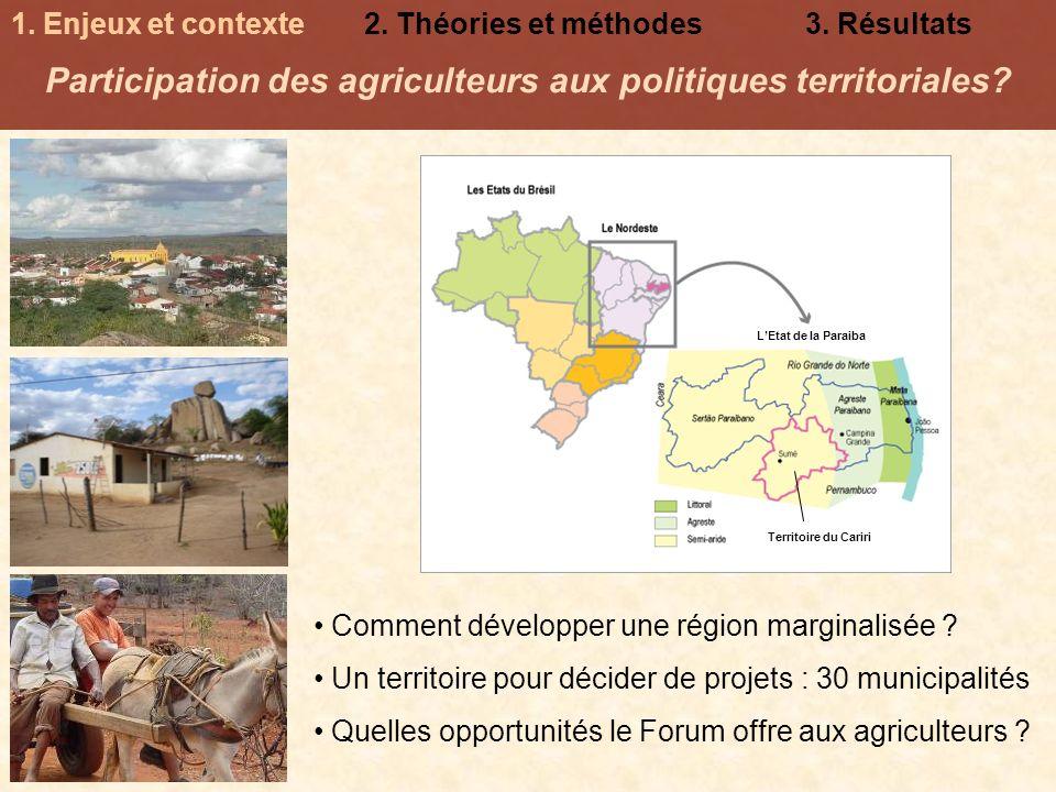 Participation des agriculteurs aux politiques territoriales? Comment développer une région marginalisée ? Un territoire pour décider de projets : 30 m