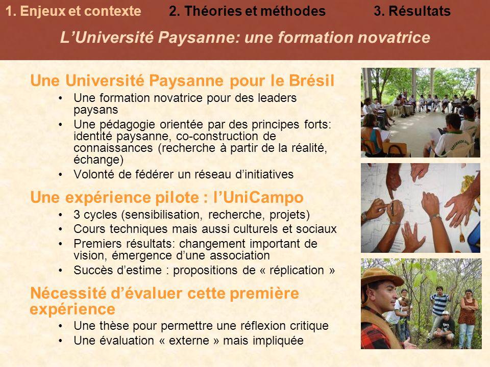 Une Université Paysanne pour le Brésil Une formation novatrice pour des leaders paysans Une pédagogie orientée par des principes forts: identité paysa