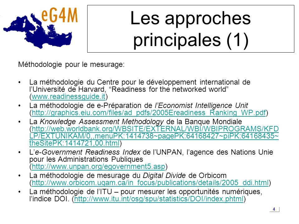 5 Les approches principales (2) Approches pour la systématisation: UNCTAD, lAgence des Nations Unie pour le développement du commerce (www.