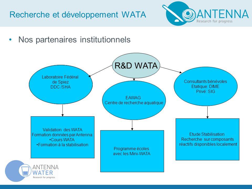 Recherche et développement WATA Nos partenaires institutionnels Consultants bénévoles Etatique: DIME Privé: SIG R&D WATA Laboratoire Fédéral de Spiez