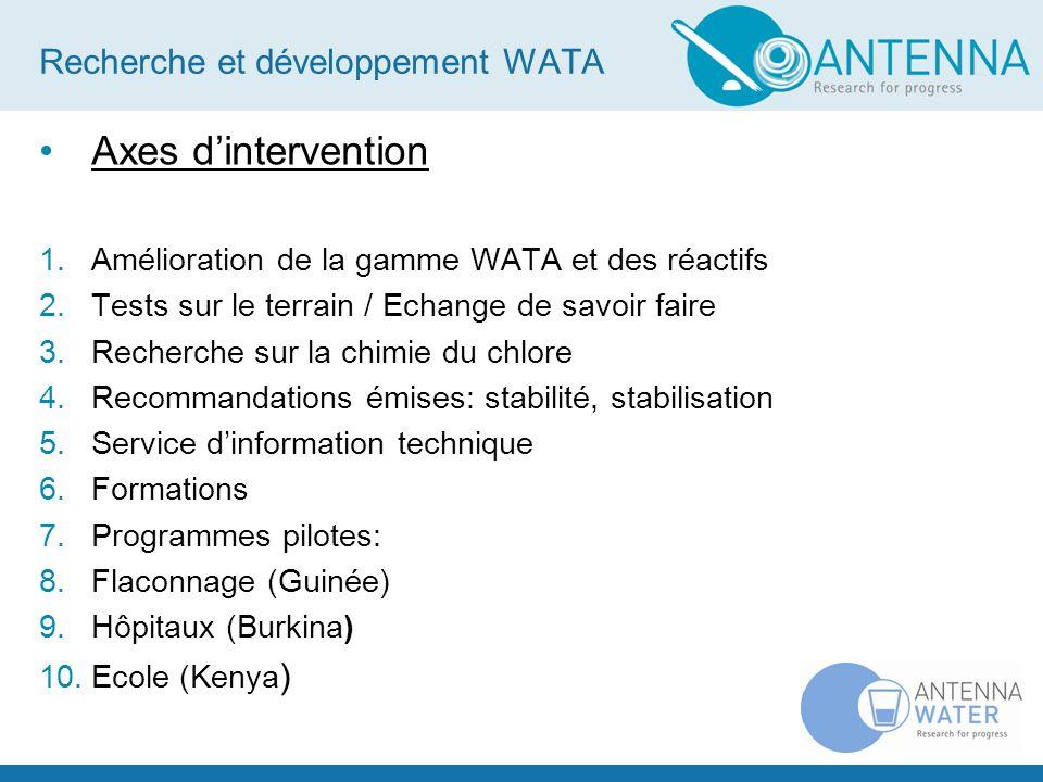 Recherche et développement WATA Axes dintervention 1.Amélioration de la gamme WATA et des réactifs 2.Tests sur le terrain / Echange de savoir faire 3.