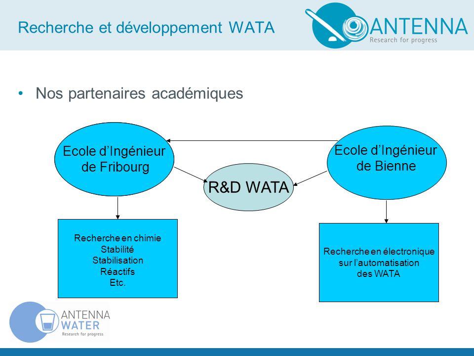 Recherche et développement WATA Nos partenaires académiques Ecole dIngénieur de Bienne R&D WATA Ecole dIngénieur de Fribourg Recherche en chimie Stabi
