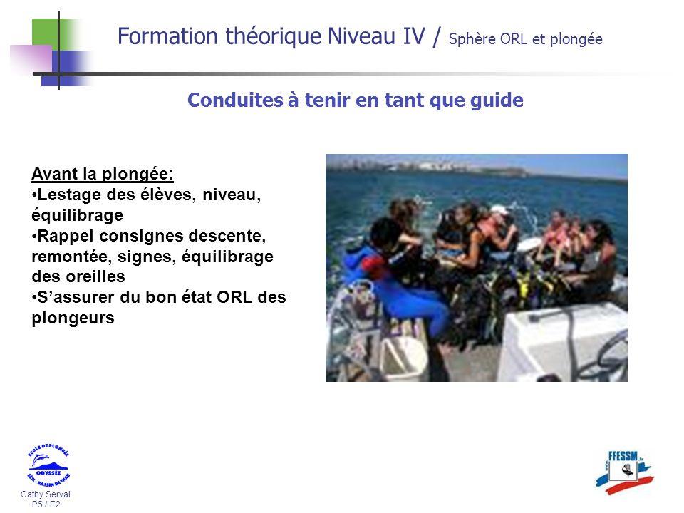 Cathy Serval P5 / E2 Formation théorique Niveau IV / Sphère ORL et plongée Conduites à tenir en tant que guide Avant la plongée: Lestage des élèves, n