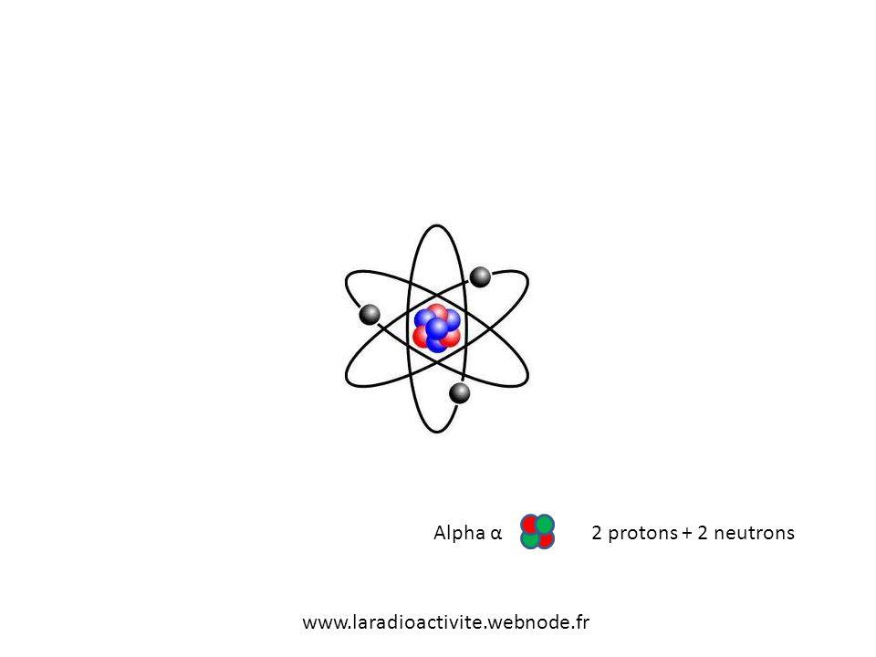 Alpha α2 protons + 2 neutrons www.laradioactivite.webnode.fr