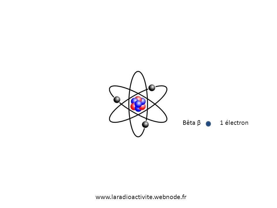 Bêta β1 électron www.laradioactivite.webnode.fr