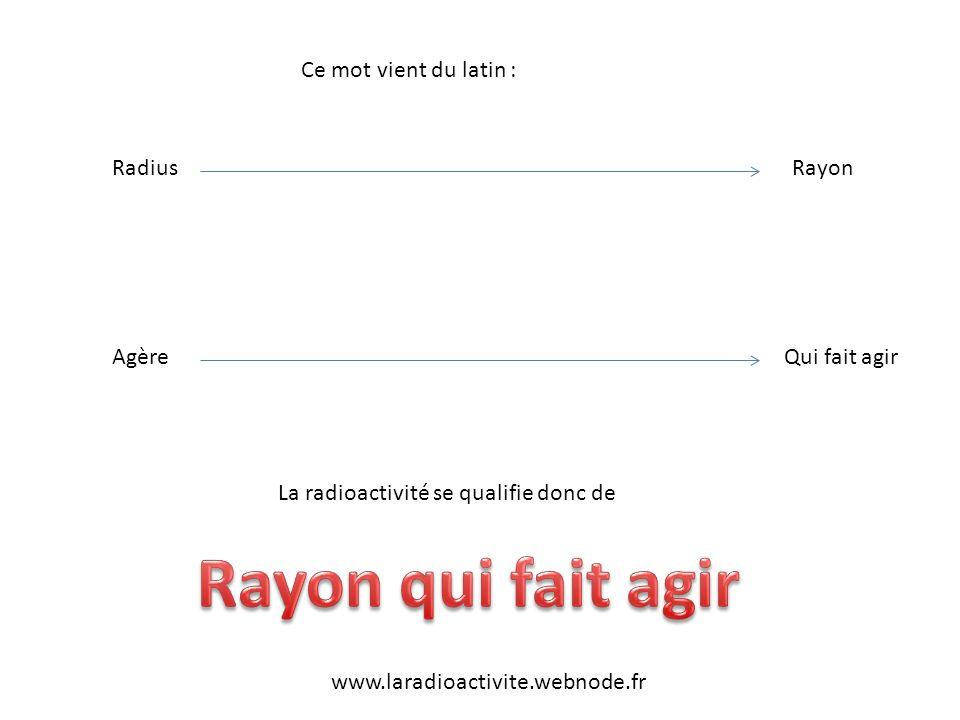 Radius Ce mot vient du latin : Rayon AgèreQui fait agir La radioactivité se qualifie donc de www.laradioactivite.webnode.fr