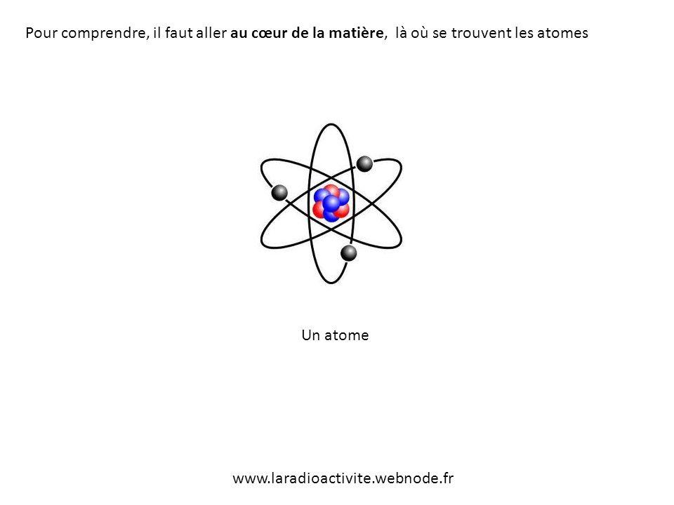 Pour comprendre, il faut aller au cœur de la matière, là où se trouvent les atomes Un atome www.laradioactivite.webnode.fr