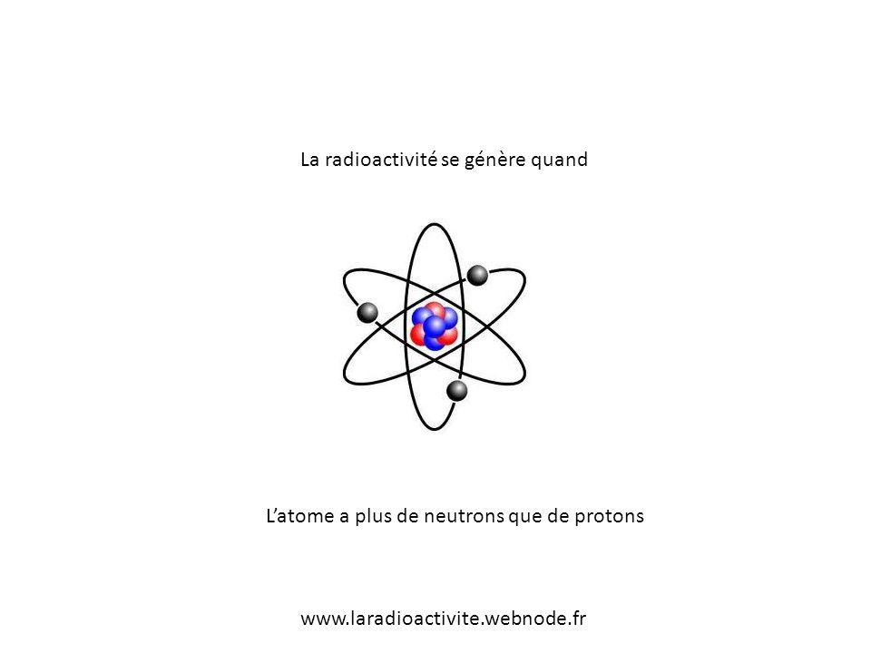 La radioactivité se génère quand Latome a plus de neutrons que de protons www.laradioactivite.webnode.fr