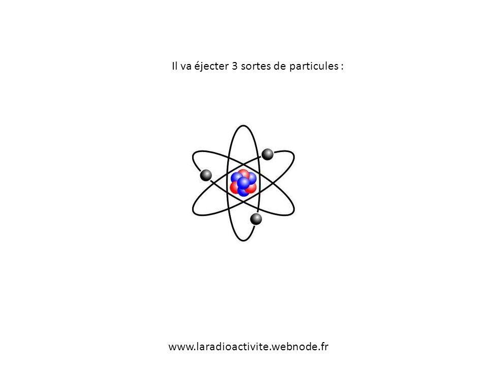 Il va éjecter 3 sortes de particules : www.laradioactivite.webnode.fr