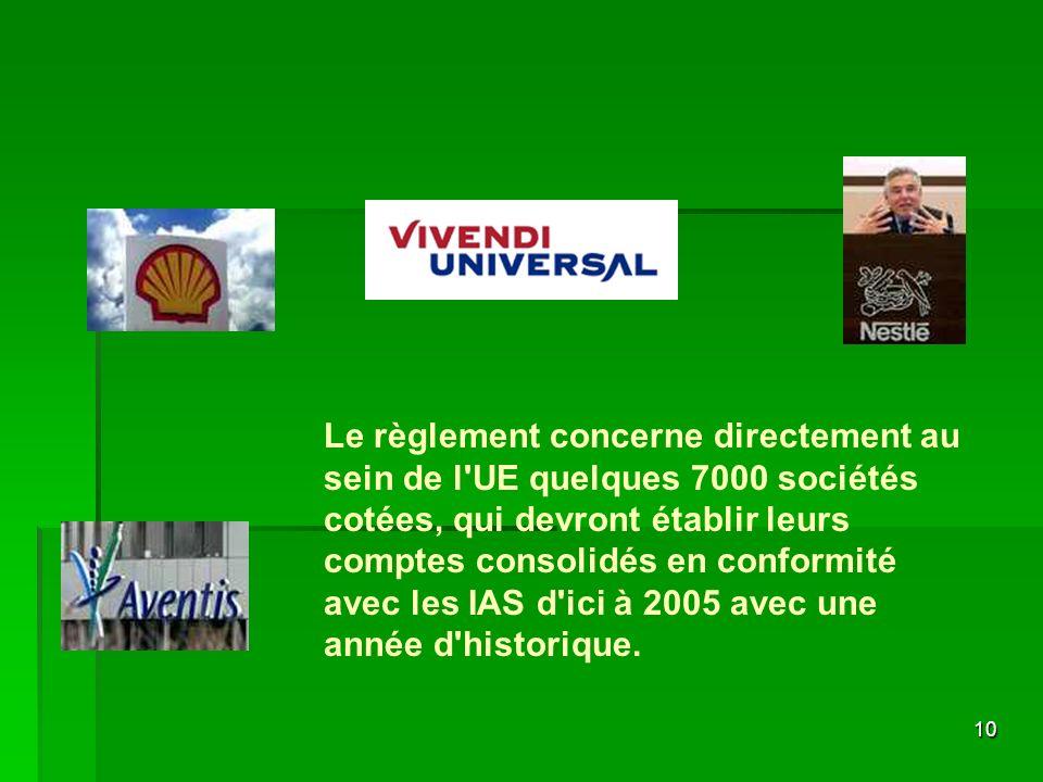 10 Le règlement concerne directement au sein de l'UE quelques 7000 sociétés cotées, qui devront établir leurs comptes consolidés en conformité avec le