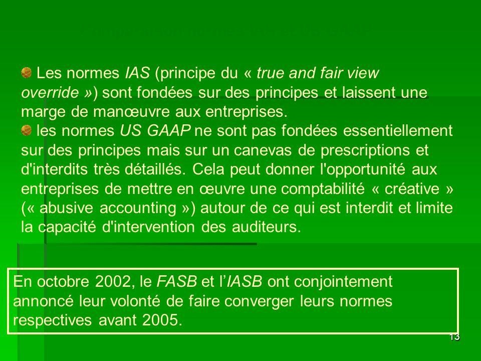 13 Les normes IAS (principe du « true and fair view override ») sont fondées sur des principes et laissent une marge de manœuvre aux entreprises. les