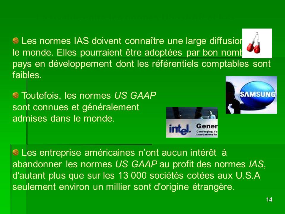 14 La rivalité entre les normes US GAAP et IAS Les normes IAS doivent connaître une large diffusion dans le monde. Elles pourraient être adoptées par
