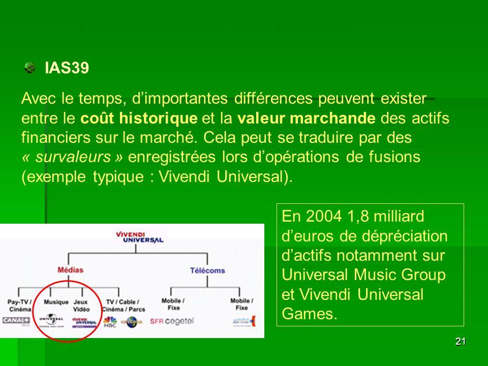 21 En 2004 1,8 milliard deuros de dépréciation dactifs notamment sur Universal Music Group et Vivendi Universal Games. Avec le temps, dimportantes dif