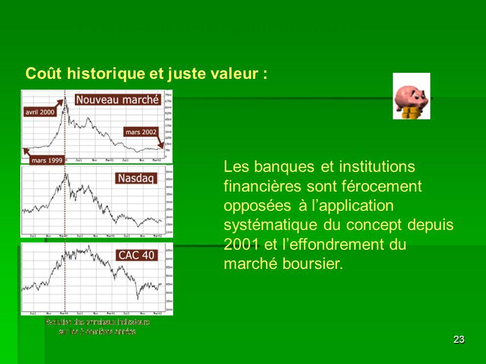 23 Les banques et institutions financières sont férocement opposées à lapplication systématique du concept depuis 2001 et leffondrement du marché bour