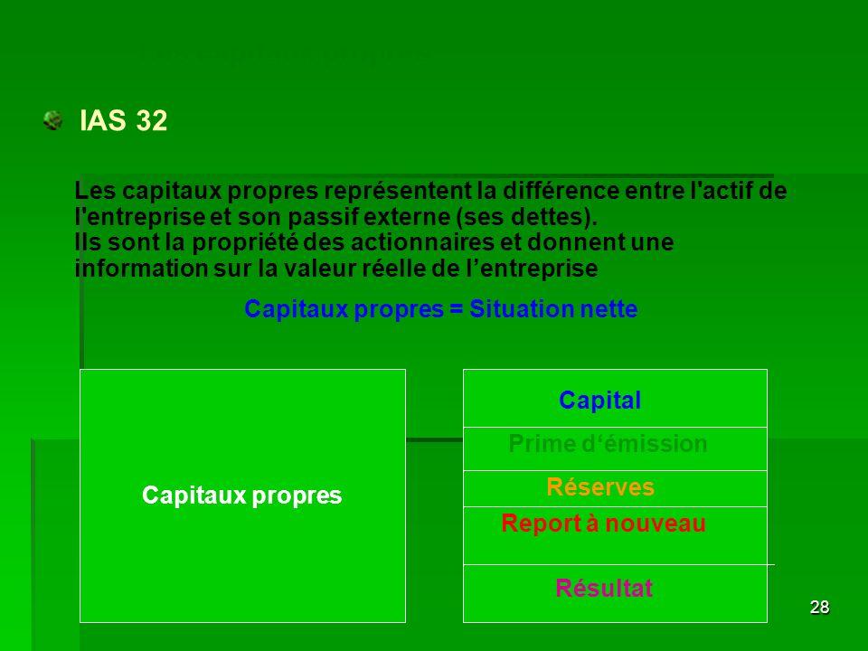28 Les capitaux propres représentent la différence entre l'actif de l'entreprise et son passif externe (ses dettes). Ils sont la propriété des actionn