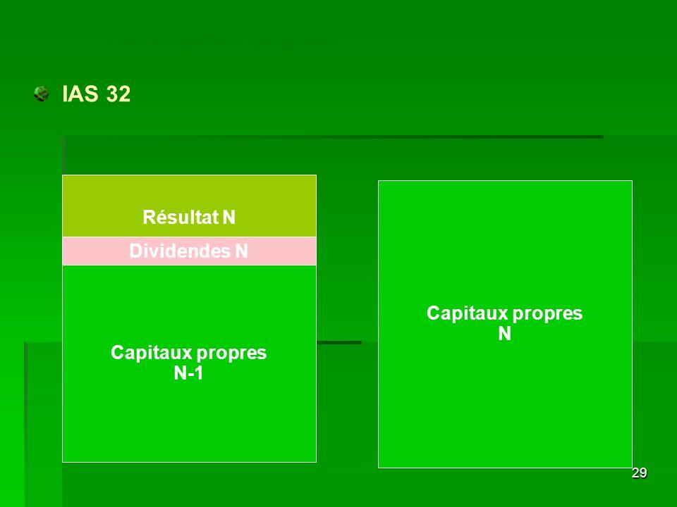 29 Capitaux propres N-1 Capitaux propres N Résultat N Dividendes N Les capitaux propres IAS 32