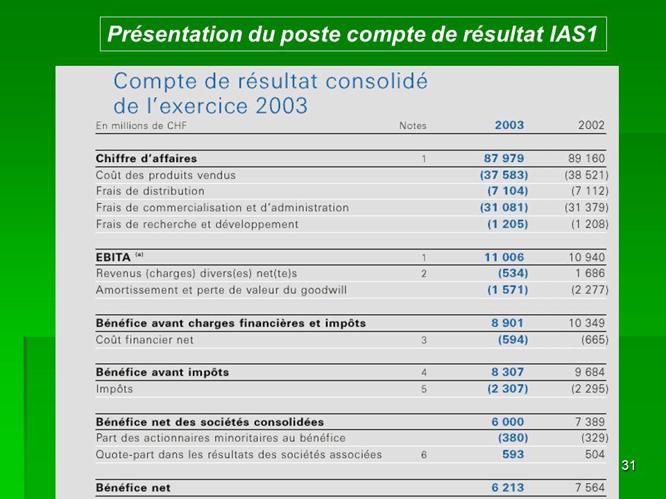 31 Présentation du poste compte de résultat IAS1