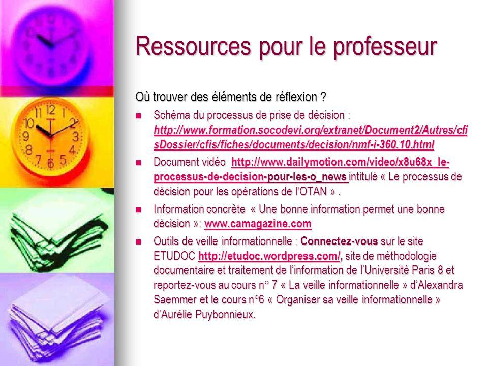 Ressources pour le professeur Où trouver des éléments de réflexion ? Schéma du processus de prise de décision : http://www.formation.socodevi.org/extr