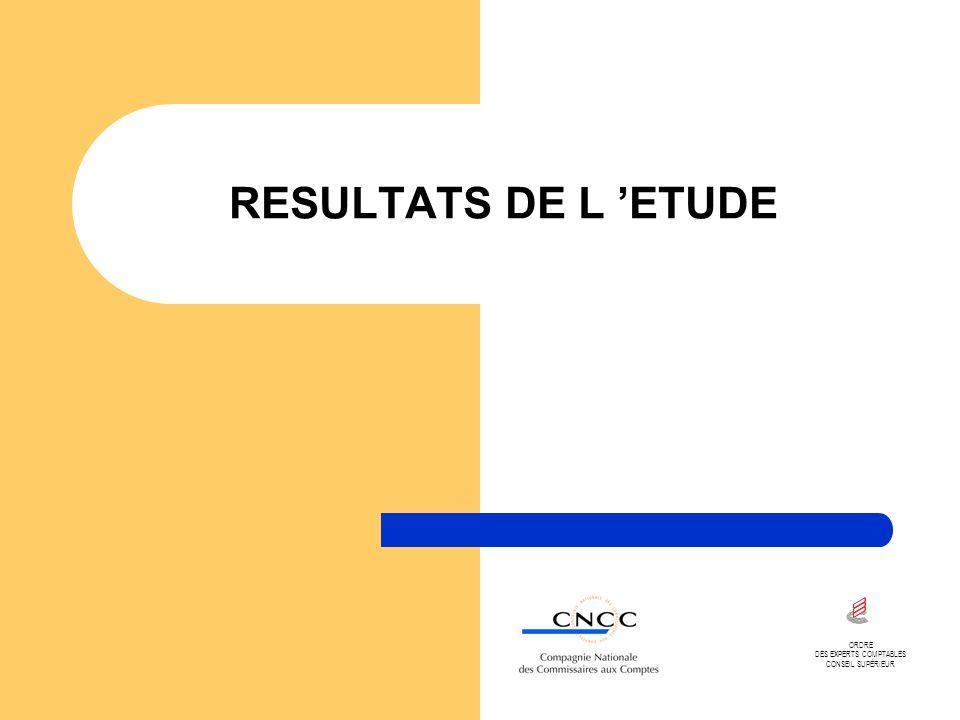 RESULTATS DE L ETUDE ORDRE DES EXPERTS COMPTABLES CONSEIL SUPÉRIEUR