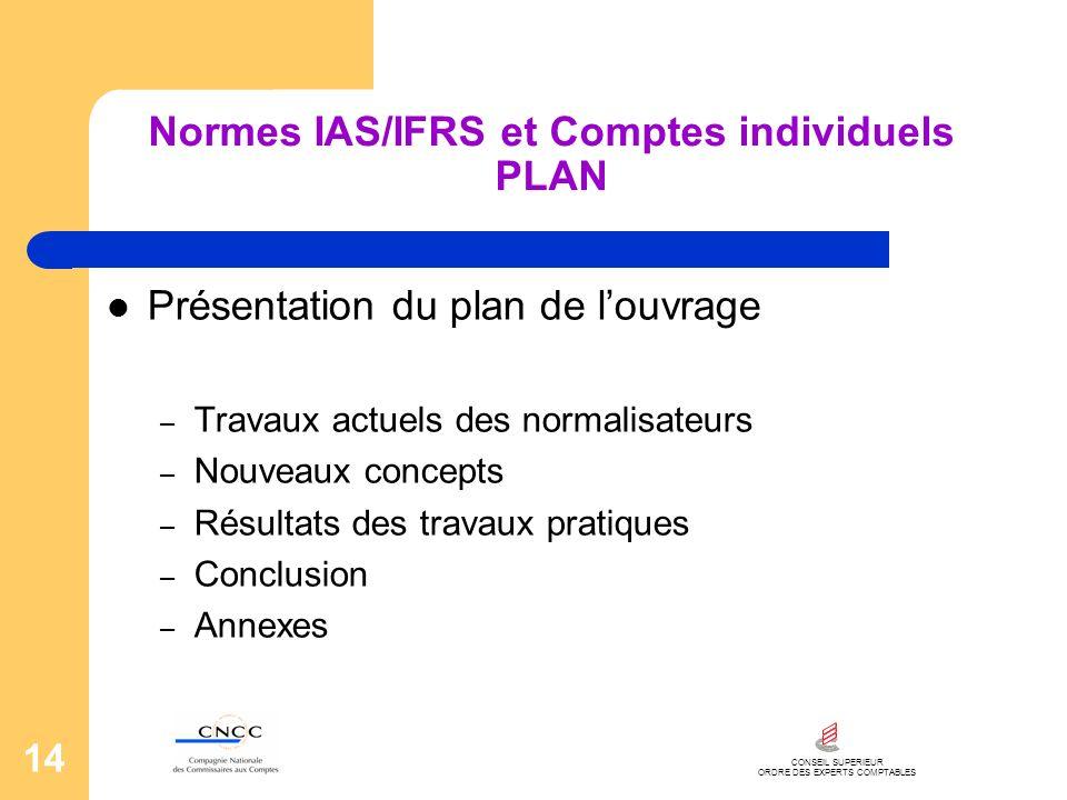 CONSEIL SUPERIEUR ORDRE DES EXPERTS COMPTABLES 14 Normes IAS/IFRS et Comptes individuels PLAN Présentation du plan de louvrage – Travaux actuels des n