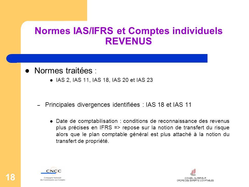 CONSEIL SUPERIEUR ORDRE DES EXPERTS COMPTABLES 18 Normes IAS/IFRS et Comptes individuels REVENUS Normes traitées : IAS 2, IAS 11, IAS 18, IAS 20 et IA