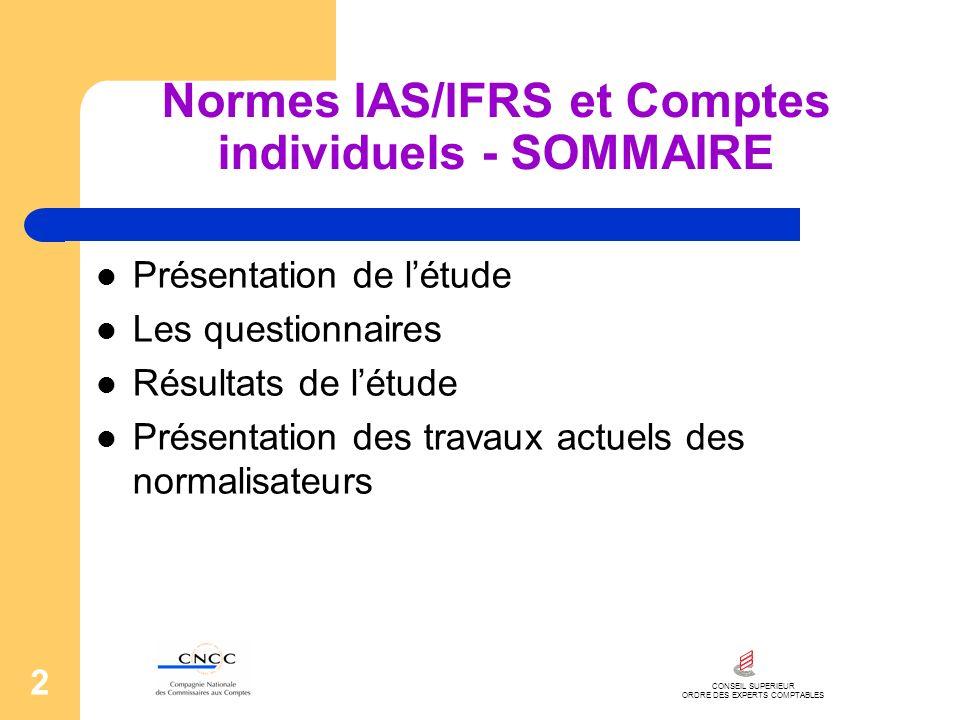 CONSEIL SUPERIEUR ORDRE DES EXPERTS COMPTABLES 73 Normes IAS/IFRS et Comptes individuels PRESENTATION DES TRAVAUX ACTUELS DES NORMALISATEURS 2ème étape - le questionnaire de lIASB sur le référentiel pour les PME Les raisons pouvant être invoquées sont : 1) les utilisateurs nutilisent pas linformation, 2) Il est trop coûteux pour les PME dappliquer les principes de comptabilisation et dévaluation, 3) il est trop coûteux pour les auditeurs dauditer linformation en résultant, 4) lévaluation est trop complexe pour les PME, 5) lapplication des principes de comptabilisation ou dévaluation causerait des effets indésirables sur le résultat ou sur les actifs.
