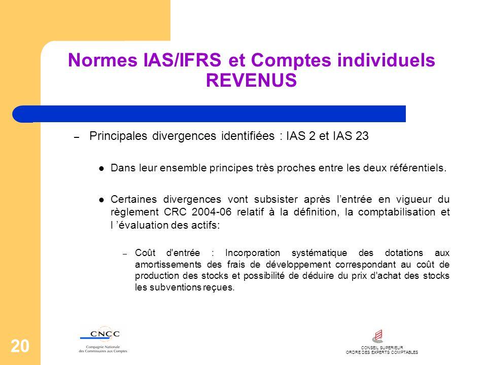 CONSEIL SUPERIEUR ORDRE DES EXPERTS COMPTABLES 20 Normes IAS/IFRS et Comptes individuels REVENUS – Principales divergences identifiées : IAS 2 et IAS