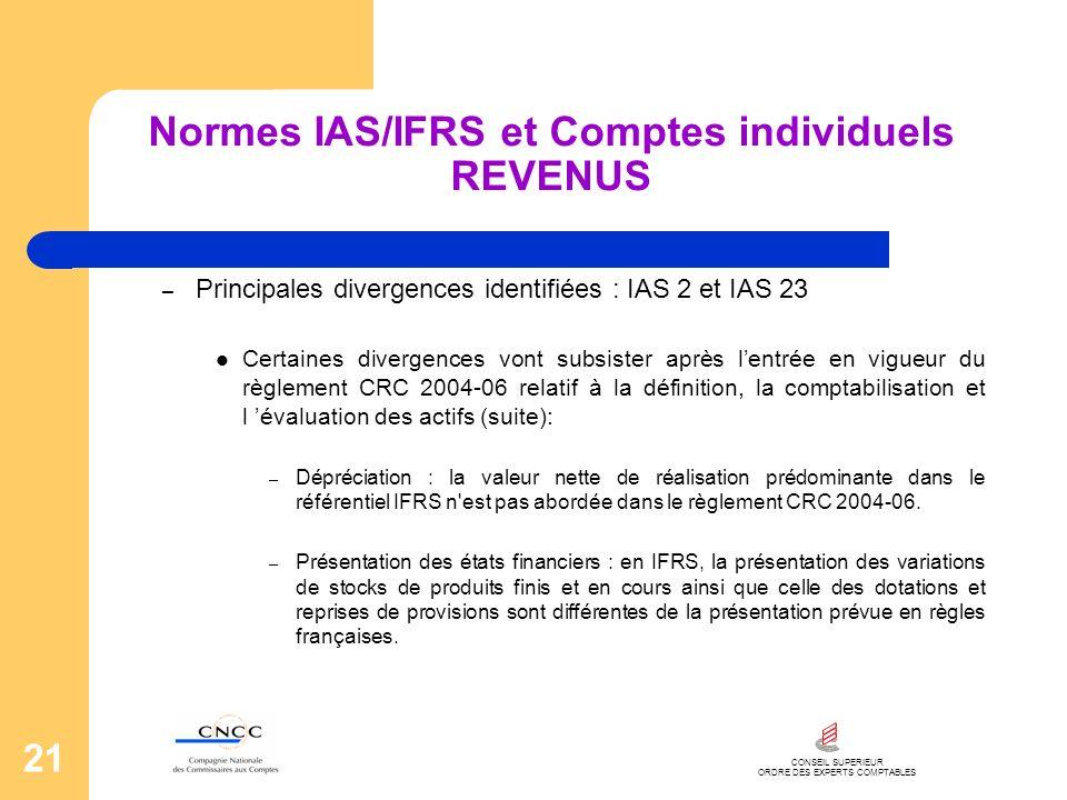 CONSEIL SUPERIEUR ORDRE DES EXPERTS COMPTABLES 21 Normes IAS/IFRS et Comptes individuels REVENUS – Principales divergences identifiées : IAS 2 et IAS