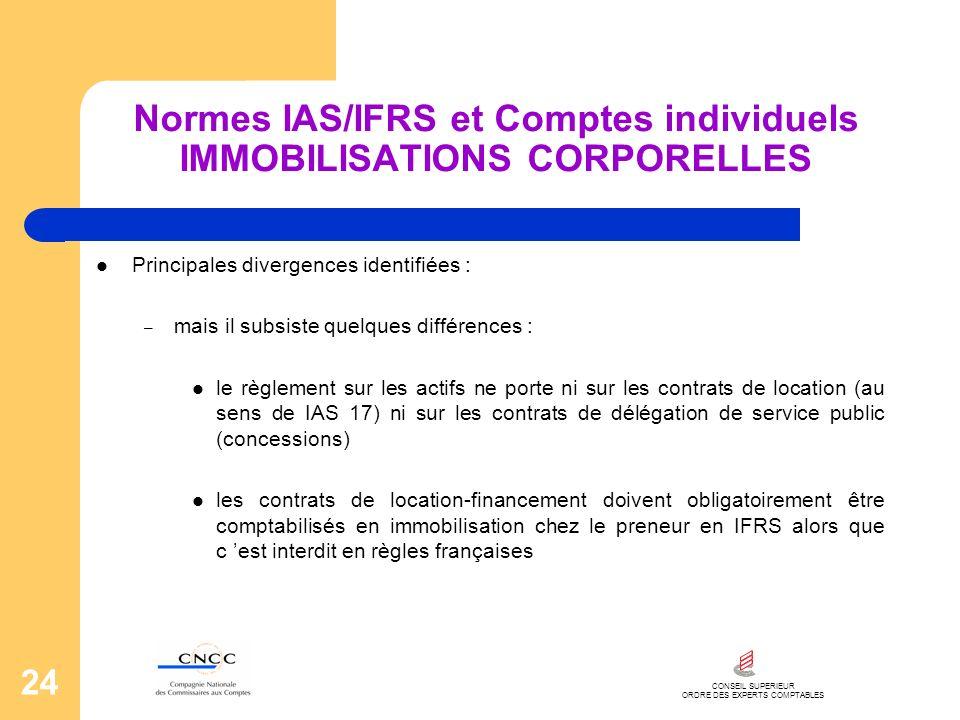 CONSEIL SUPERIEUR ORDRE DES EXPERTS COMPTABLES 24 Normes IAS/IFRS et Comptes individuels IMMOBILISATIONS CORPORELLES Principales divergences identifié