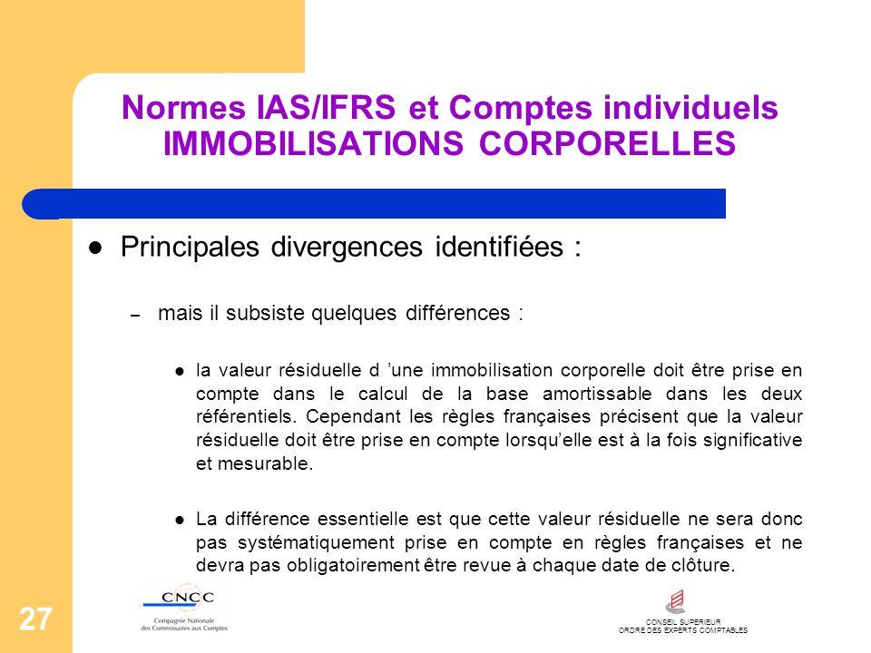 CONSEIL SUPERIEUR ORDRE DES EXPERTS COMPTABLES 27 Normes IAS/IFRS et Comptes individuels IMMOBILISATIONS CORPORELLES Principales divergences identifié