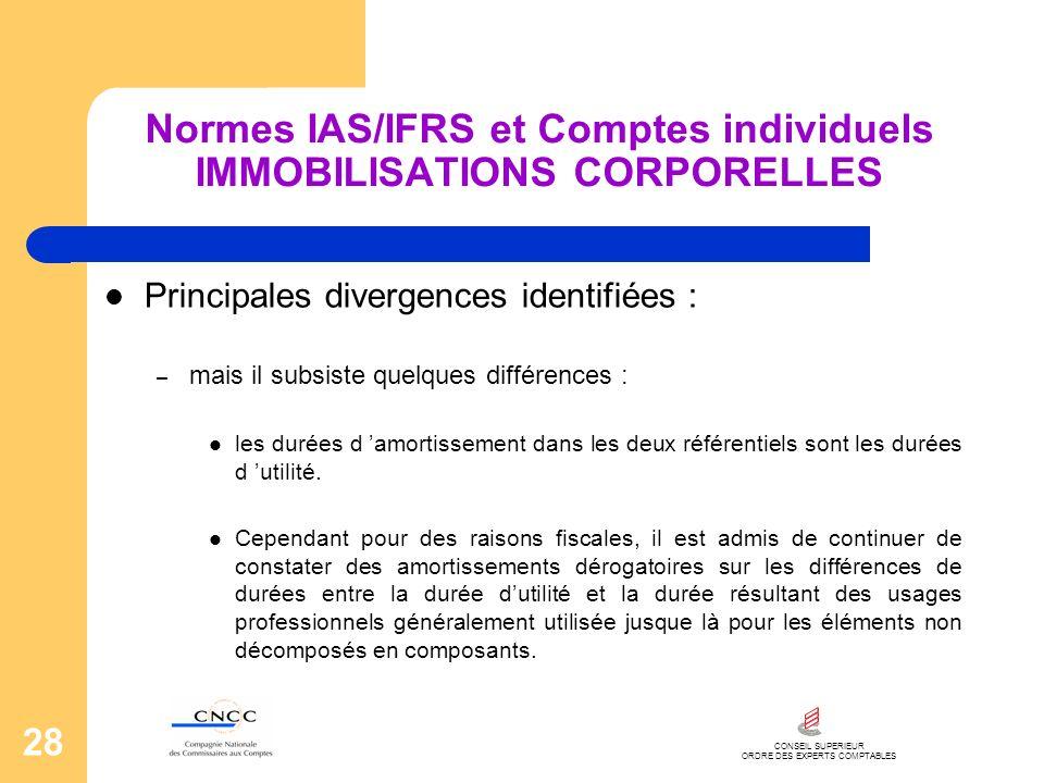 CONSEIL SUPERIEUR ORDRE DES EXPERTS COMPTABLES 28 Normes IAS/IFRS et Comptes individuels IMMOBILISATIONS CORPORELLES Principales divergences identifié