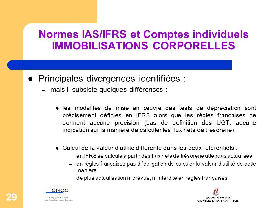 CONSEIL SUPERIEUR ORDRE DES EXPERTS COMPTABLES 29 Normes IAS/IFRS et Comptes individuels IMMOBILISATIONS CORPORELLES Principales divergences identifié