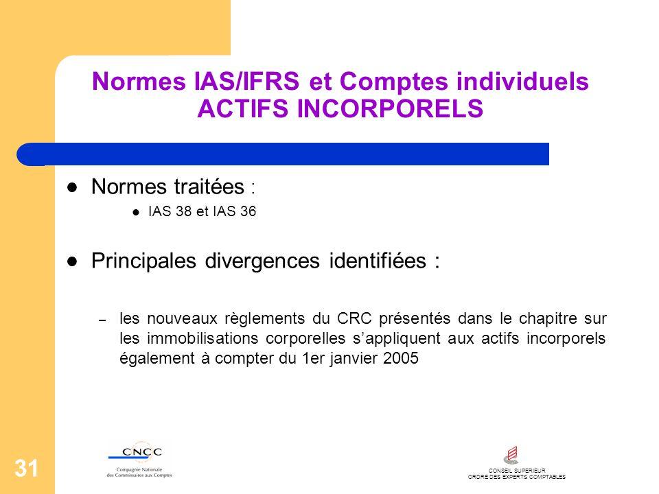 CONSEIL SUPERIEUR ORDRE DES EXPERTS COMPTABLES 31 Normes IAS/IFRS et Comptes individuels ACTIFS INCORPORELS Normes traitées : IAS 38 et IAS 36 Princip