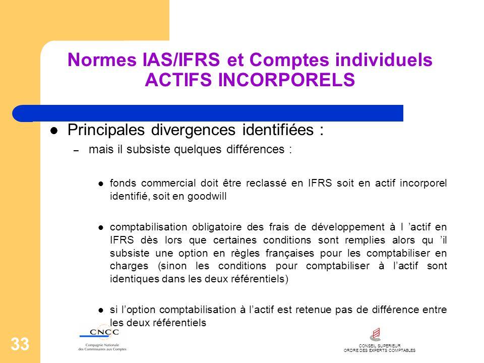 CONSEIL SUPERIEUR ORDRE DES EXPERTS COMPTABLES 33 Normes IAS/IFRS et Comptes individuels ACTIFS INCORPORELS Principales divergences identifiées : – ma