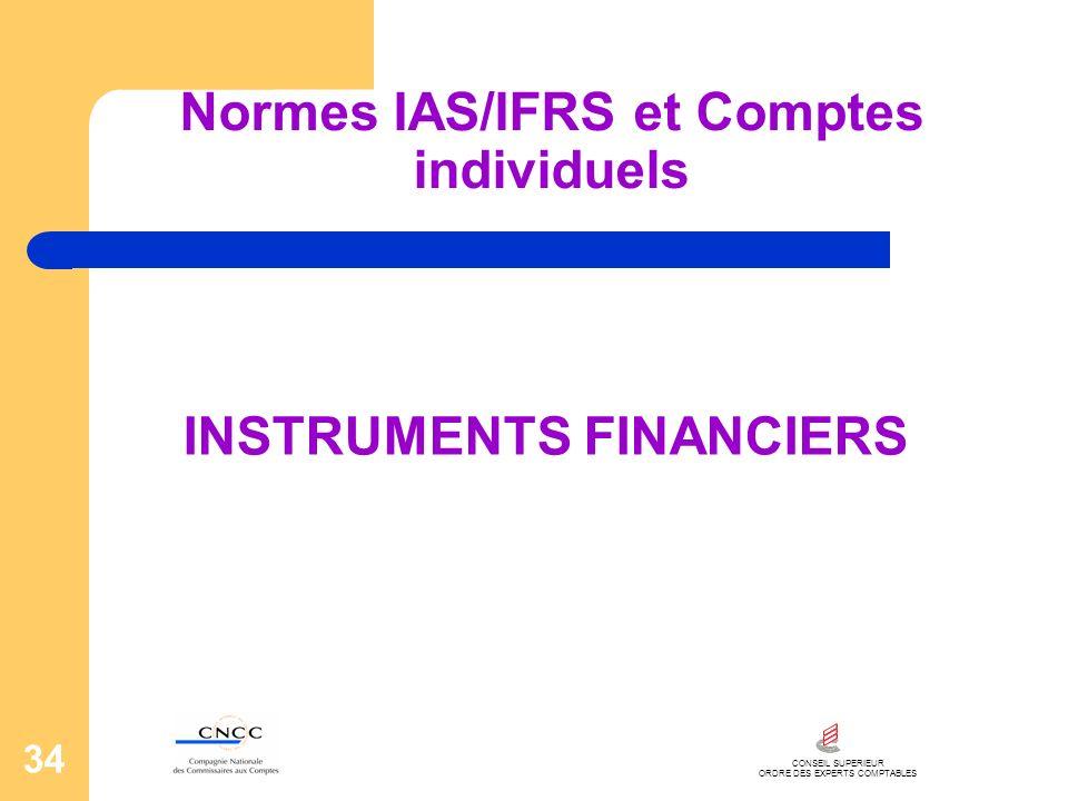 CONSEIL SUPERIEUR ORDRE DES EXPERTS COMPTABLES 34 Normes IAS/IFRS et Comptes individuels INSTRUMENTS FINANCIERS