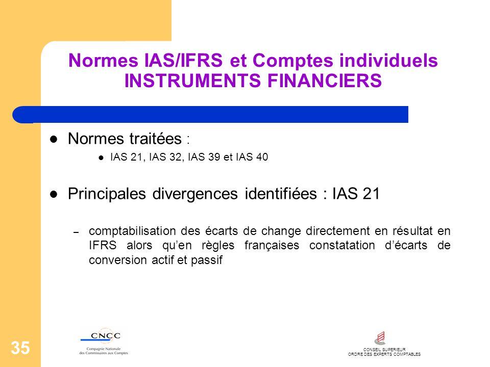CONSEIL SUPERIEUR ORDRE DES EXPERTS COMPTABLES 35 Normes IAS/IFRS et Comptes individuels INSTRUMENTS FINANCIERS Normes traitées : IAS 21, IAS 32, IAS