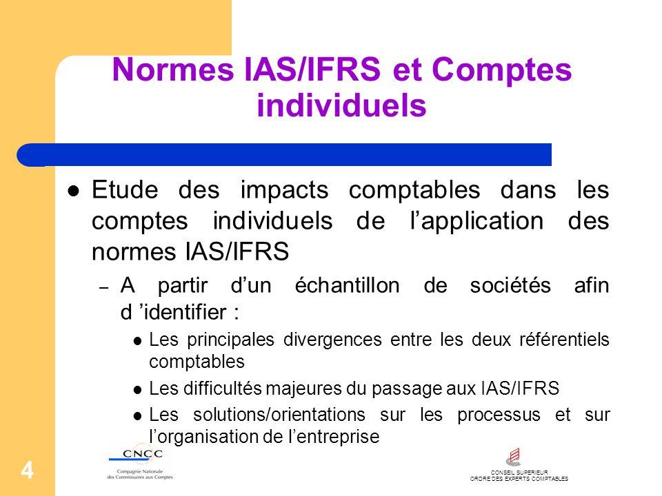 CONSEIL SUPERIEUR ORDRE DES EXPERTS COMPTABLES 4 Normes IAS/IFRS et Comptes individuels Etude des impacts comptables dans les comptes individuels de l