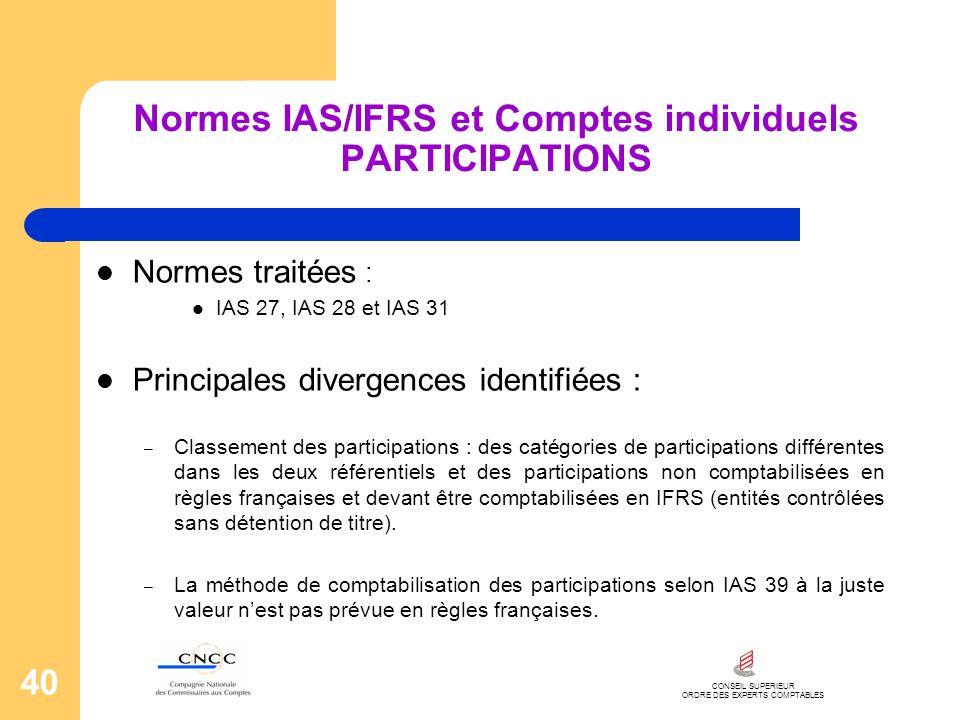 CONSEIL SUPERIEUR ORDRE DES EXPERTS COMPTABLES 40 Normes IAS/IFRS et Comptes individuels PARTICIPATIONS Normes traitées : IAS 27, IAS 28 et IAS 31 Pri