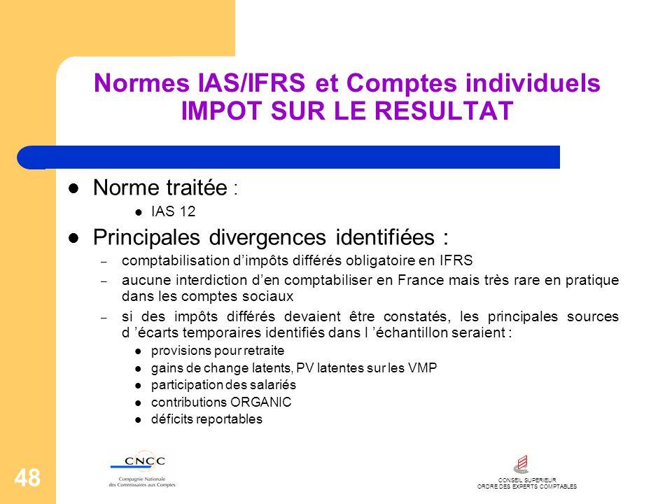 CONSEIL SUPERIEUR ORDRE DES EXPERTS COMPTABLES 48 Normes IAS/IFRS et Comptes individuels IMPOT SUR LE RESULTAT Norme traitée : IAS 12 Principales dive